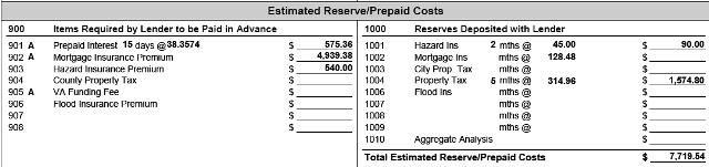 Reserves_Prepaids