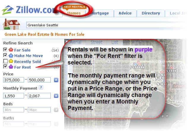 Zillow rental example