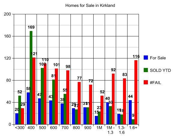graph (16)