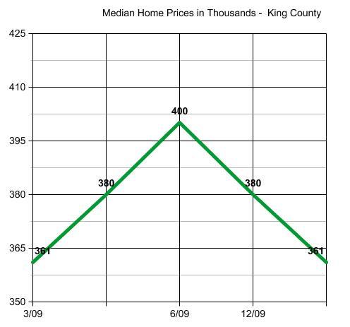 graph (31)