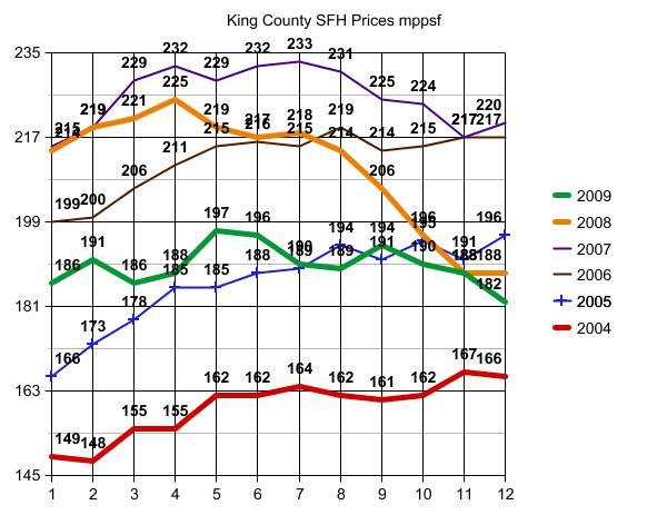 graph (43)