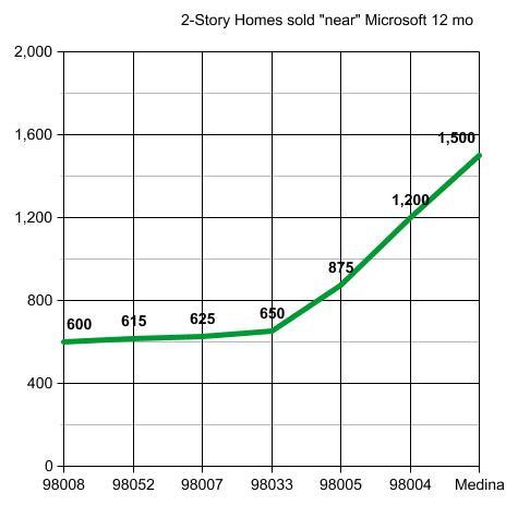 graph (28)