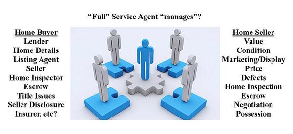 Full Service-1